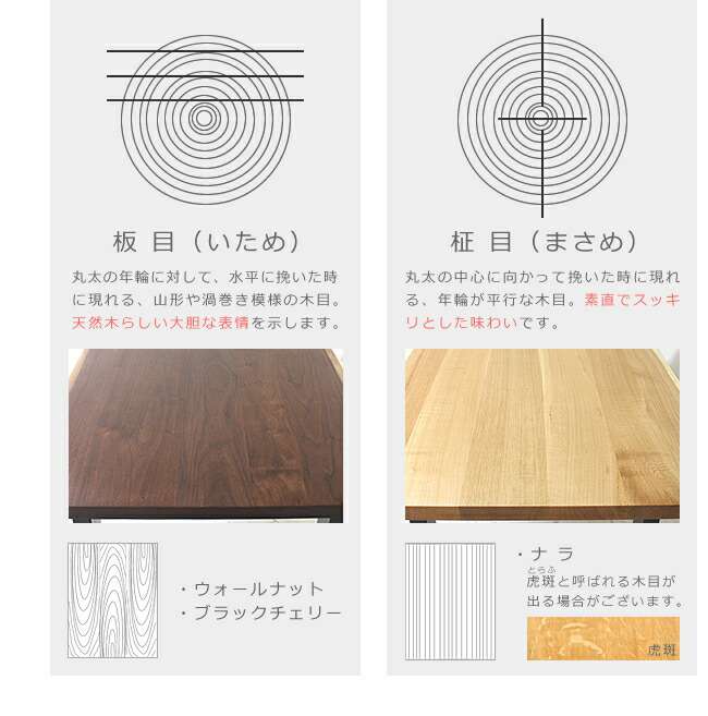 板目と柾目のイメージ