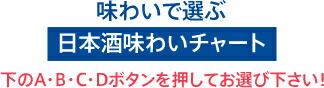 味わいで選ぶ日本酒チャート