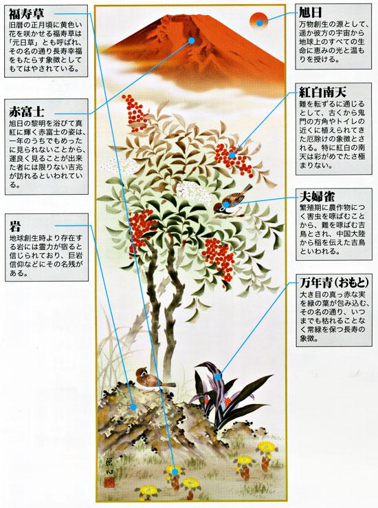 紅白南天霊峰図