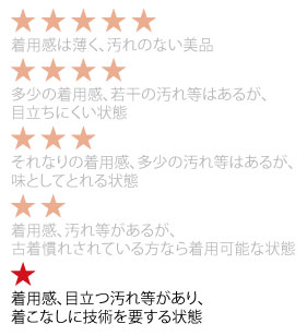 condition-rank