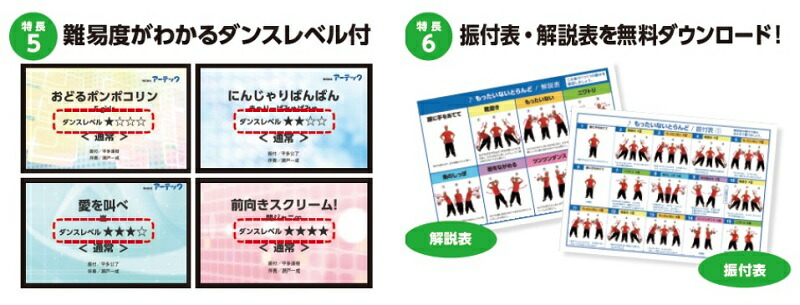 ダンス振付DVDの7つの特長2