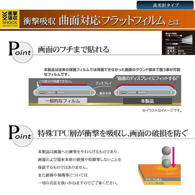 ug耐衝撃曲面_光沢防指紋フィルム
