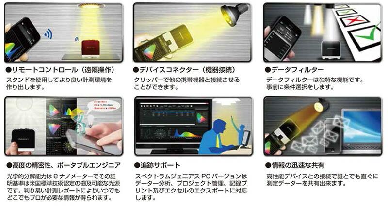 ASENSETEK(アセンステック)社製の世界初の携帯スマートスペクトロメーター(分光計)