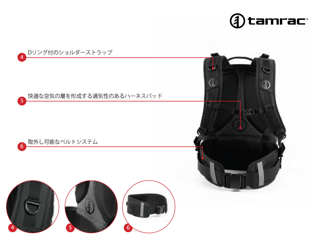 タムラック アンビルシリーズ