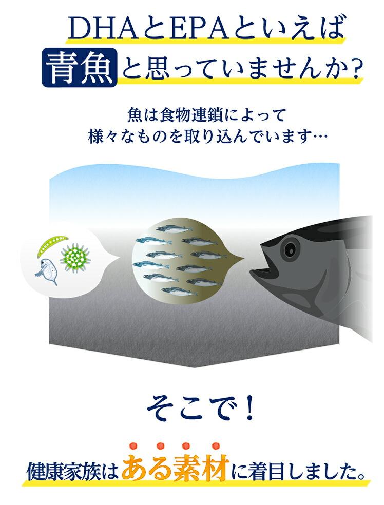DHA・EPAといえば青魚だと思っていませんか