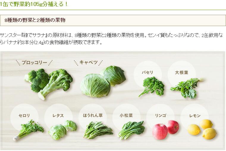 1缶で約野菜105g分補える