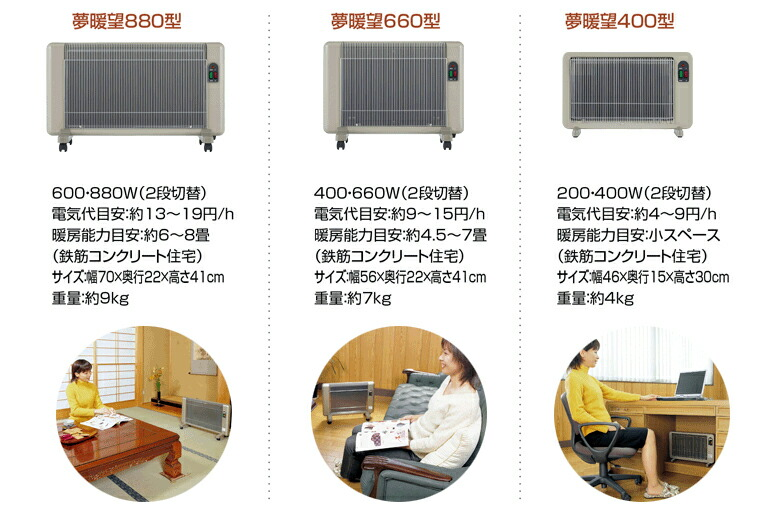 夢暖望880型H、660、400