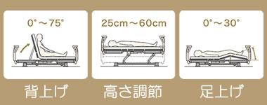 3モーター 背上げ 高さ調節 足上げ