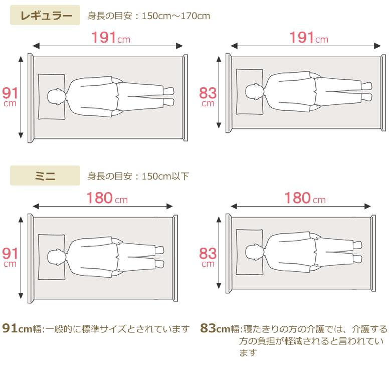 長さ191cm 長さ180cm