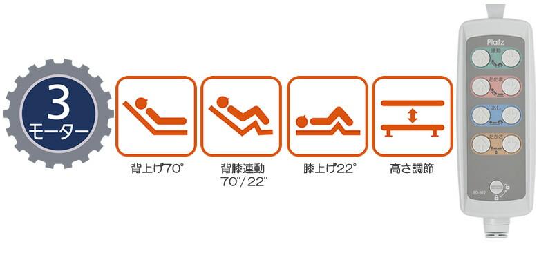 ラフィオ 3モーターベッド