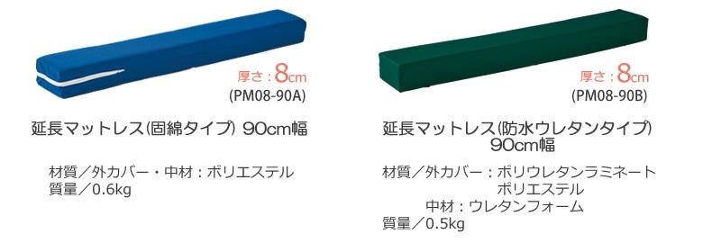ロングタイプ 延長マットレス 固綿タイプ 防水ウレタンタイプ 90cm