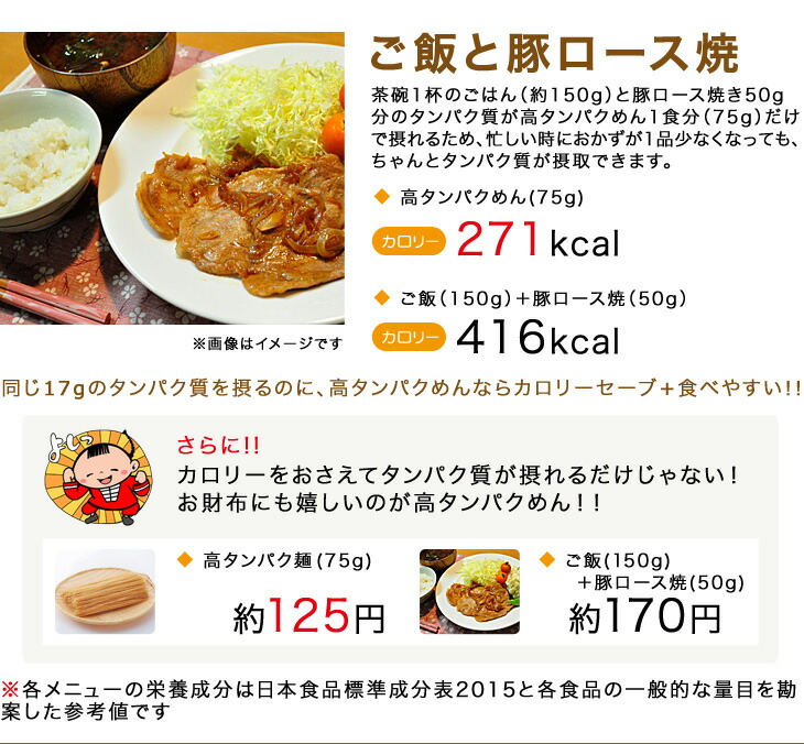 ケンミン食品株式会社 高タンパクめん メニュー3、経済的