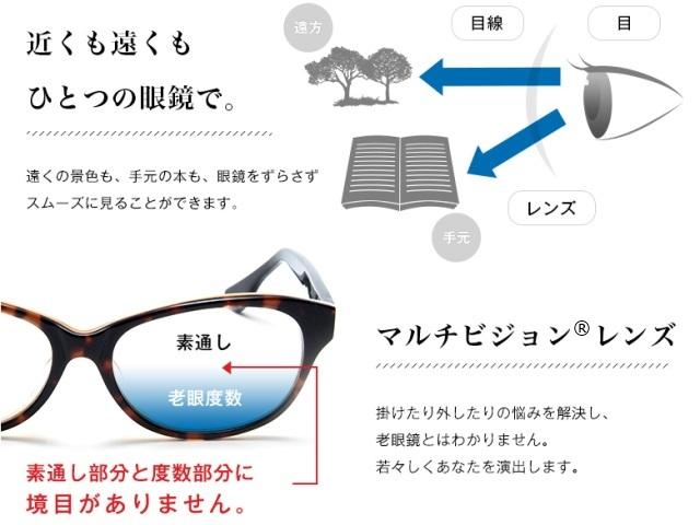 遠近両用メガネのレンズ