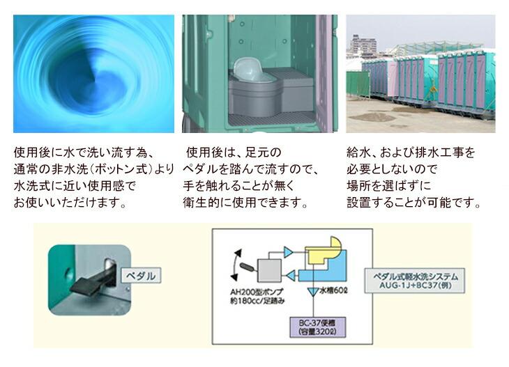 ポンプ式簡易水洗