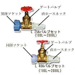 【ダイライト】ローリータンク用 25Aバルブセット