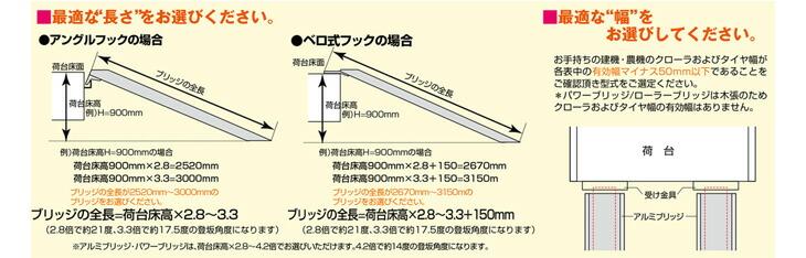 nikkei-bridge-sp2.jpg