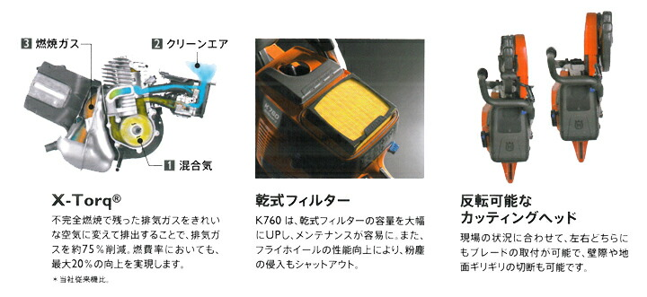 K760特徴