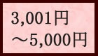 3001up