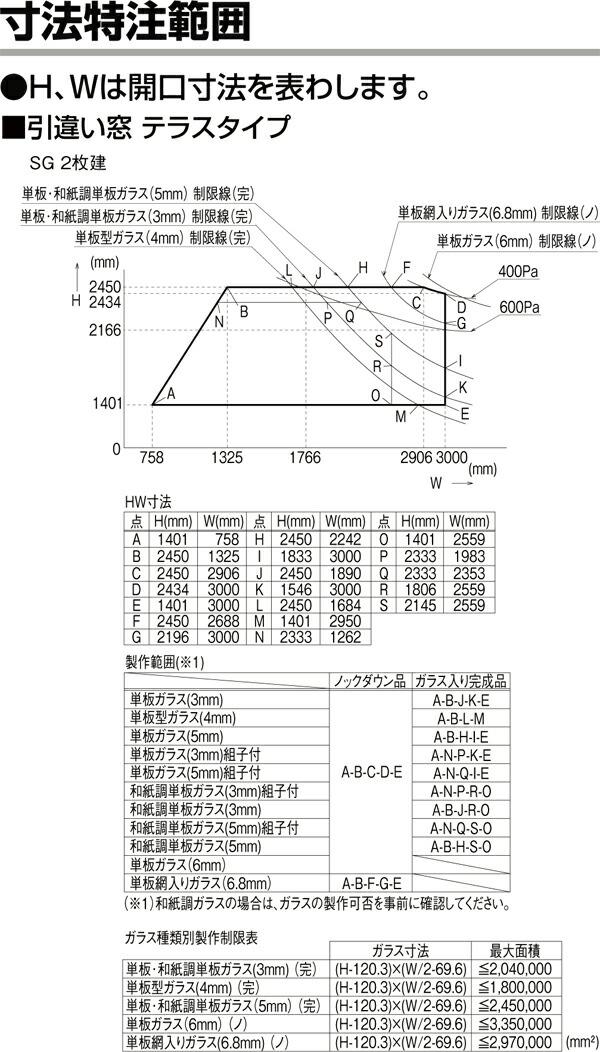 インプラスウッドテラスタイプSG可能制作範囲