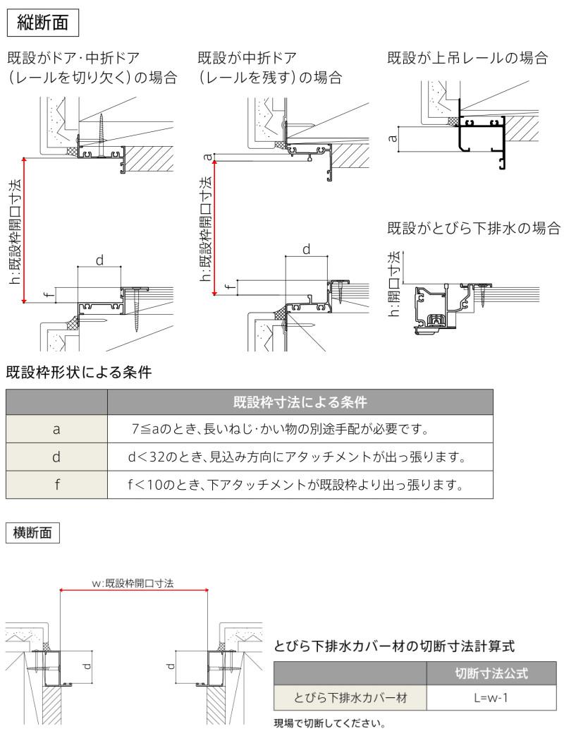 既設枠形状の条件