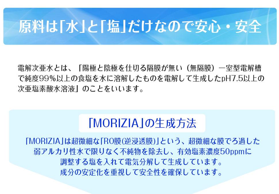 MORIZIA
