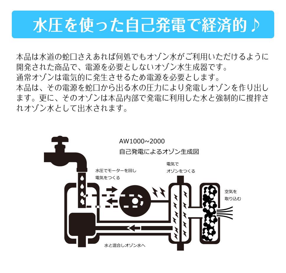 オゾン水生成器AW-1000