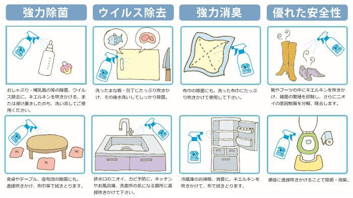 次亜塩素酸水効果11
