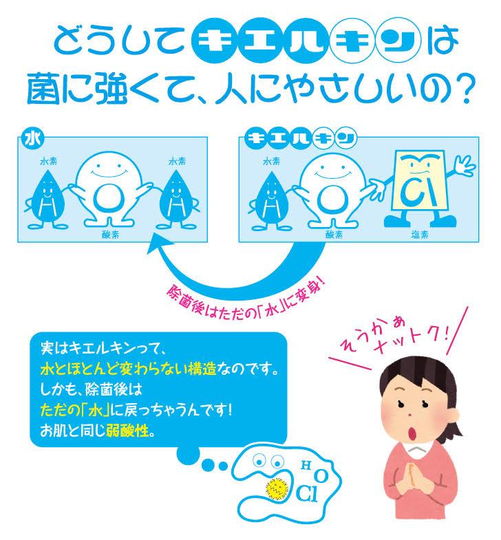 次亜塩素酸水効果2