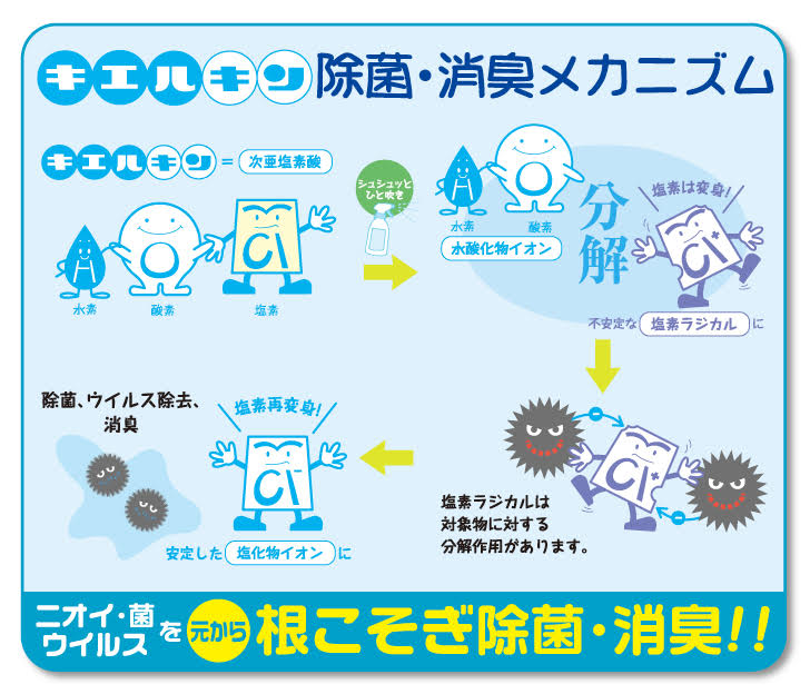 次亜塩素酸水効果3