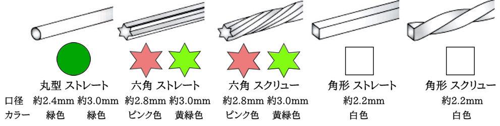 ナイロンコード種類