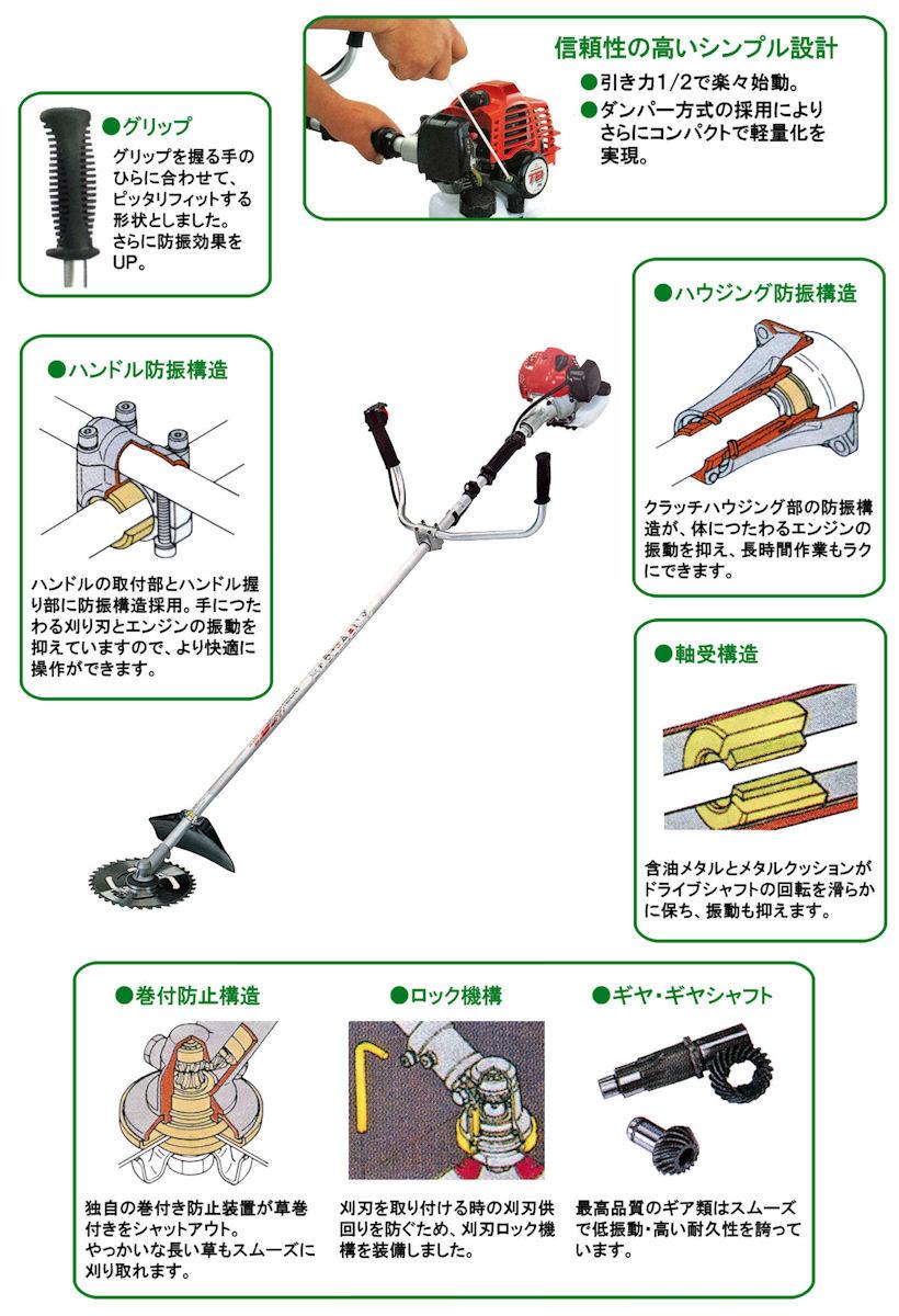 草刈機詳細-12