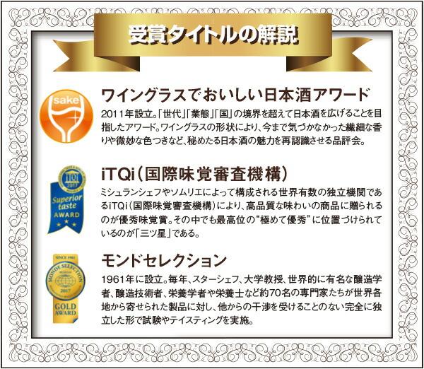 受賞タイトルの解説「ワイングラスでおいしい日本酒アワード」「iTQi(国際味覚審査機構)」「モンドセレクション」