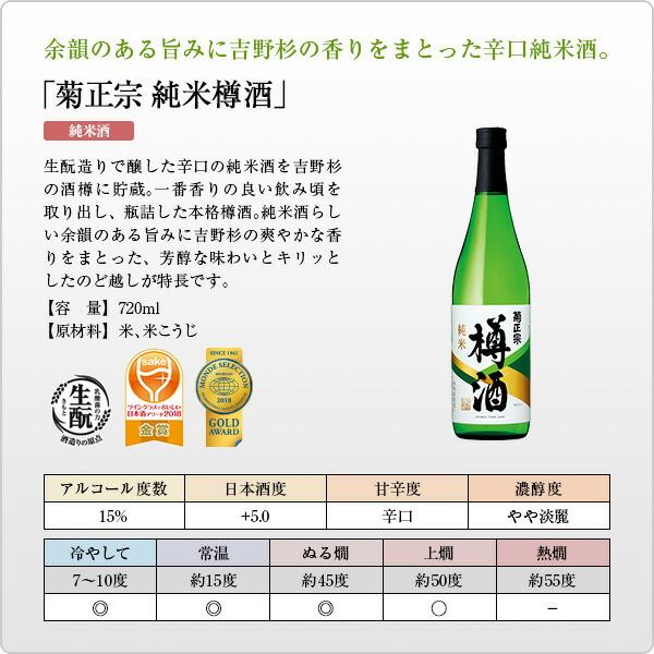 余韻のある旨みに吉野杉の香りをまとった辛口純米酒「純米樽酒」