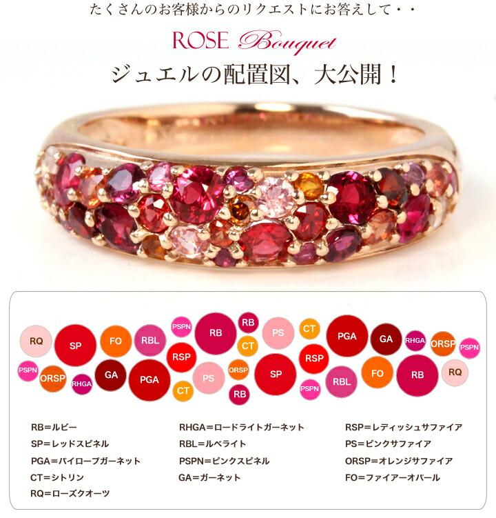 ローズブーケの宝石配置図