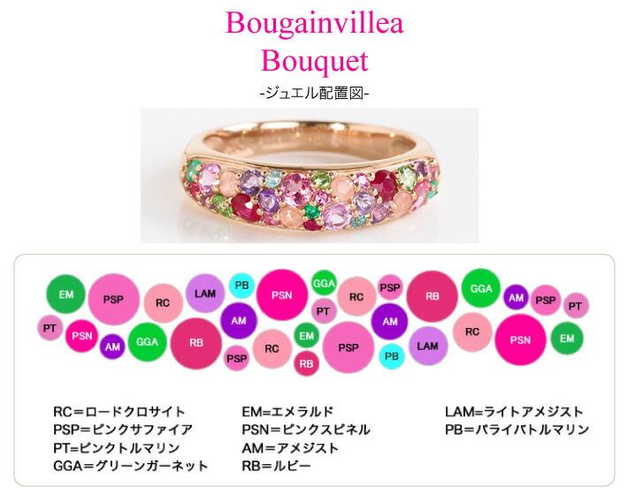 ブーゲンビリアブーケの宝石配置図