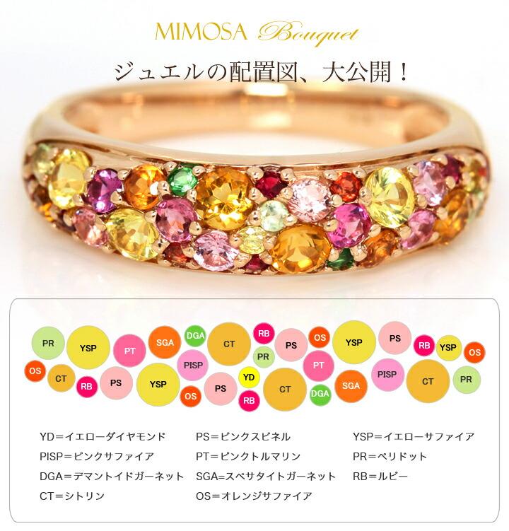 ミモザブーケの宝石配置図