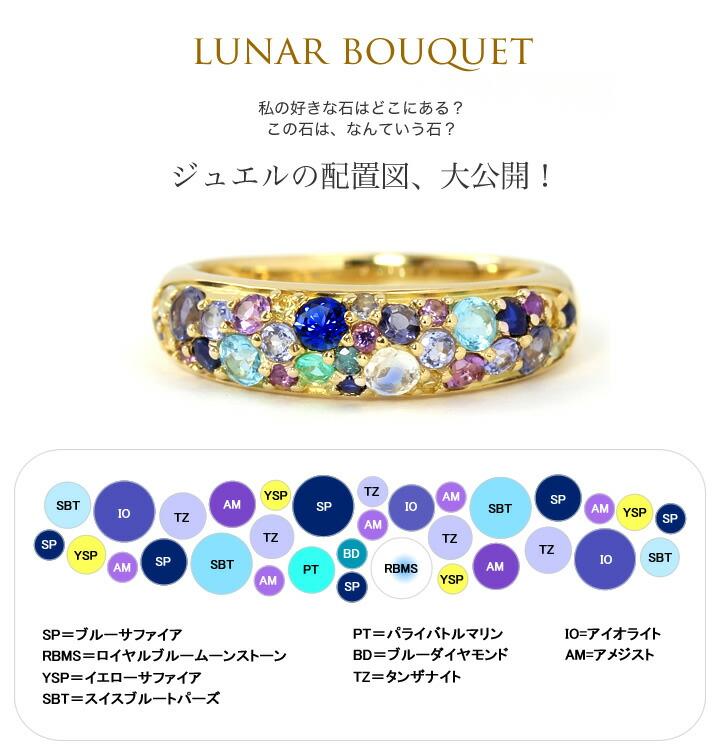 ルナブーケの宝石配置図