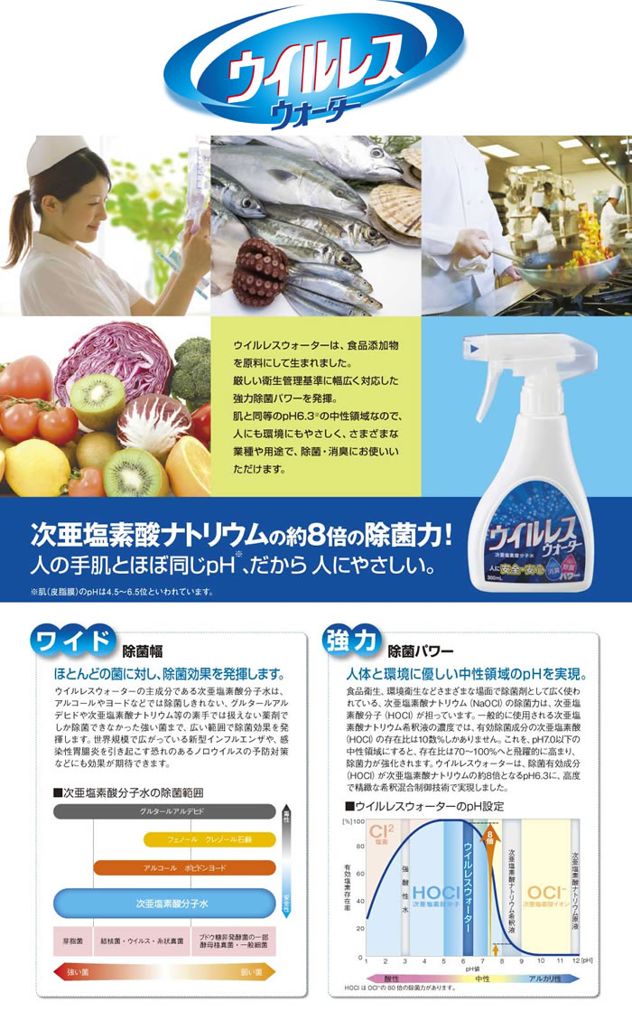 ウイルス対策・除菌・消臭