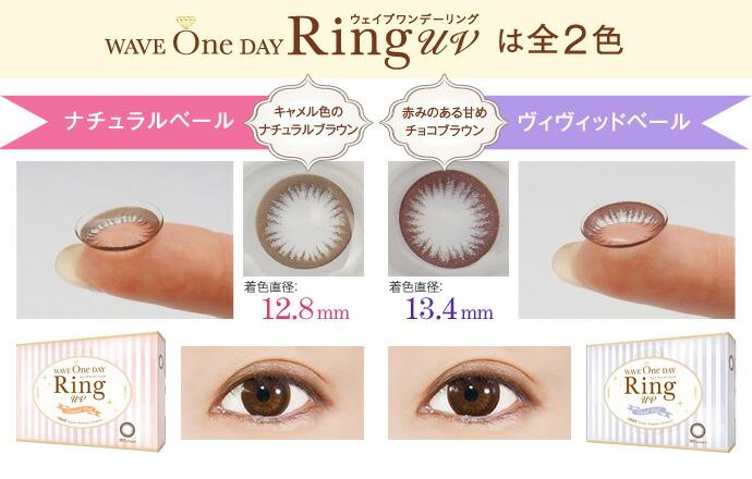 WAVE ONE DAY RING 大切な瞳のための、安全設計