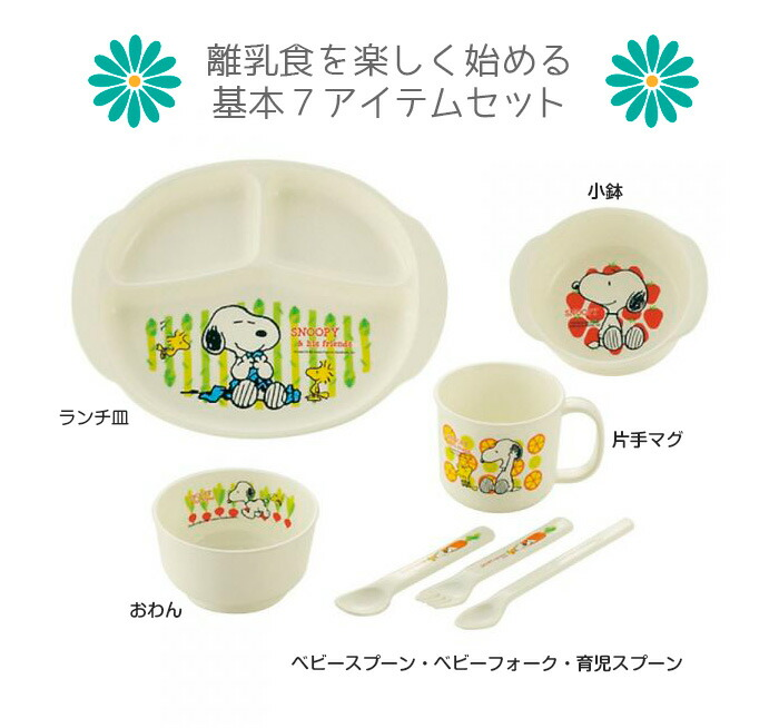 Product Information  sc 1 st  Rakuten : baby tableware - pezcame.com