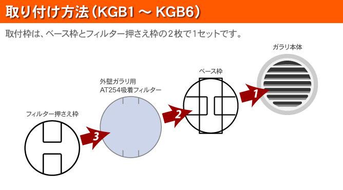 取り付け方法(KGB1~KGB6)