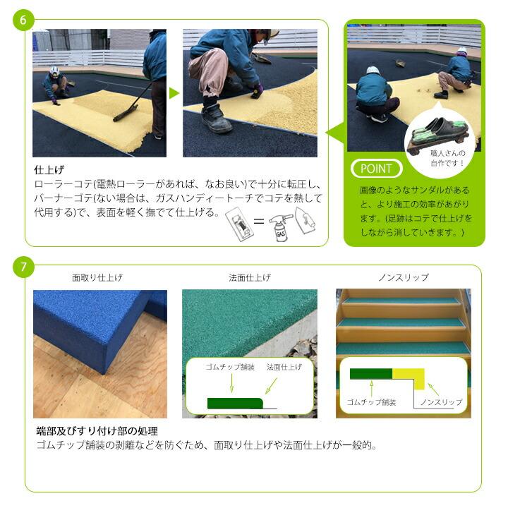 施工方法2