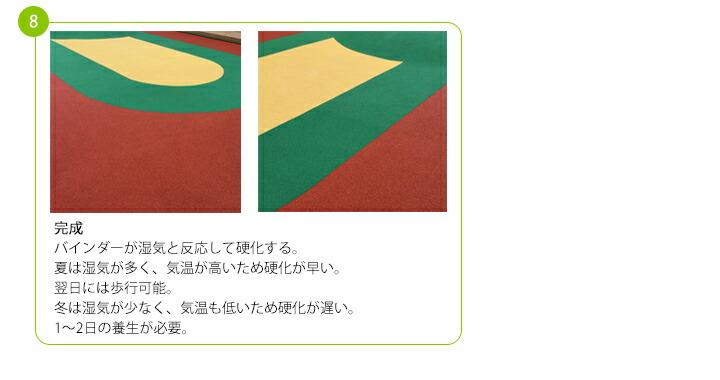 施工方法3