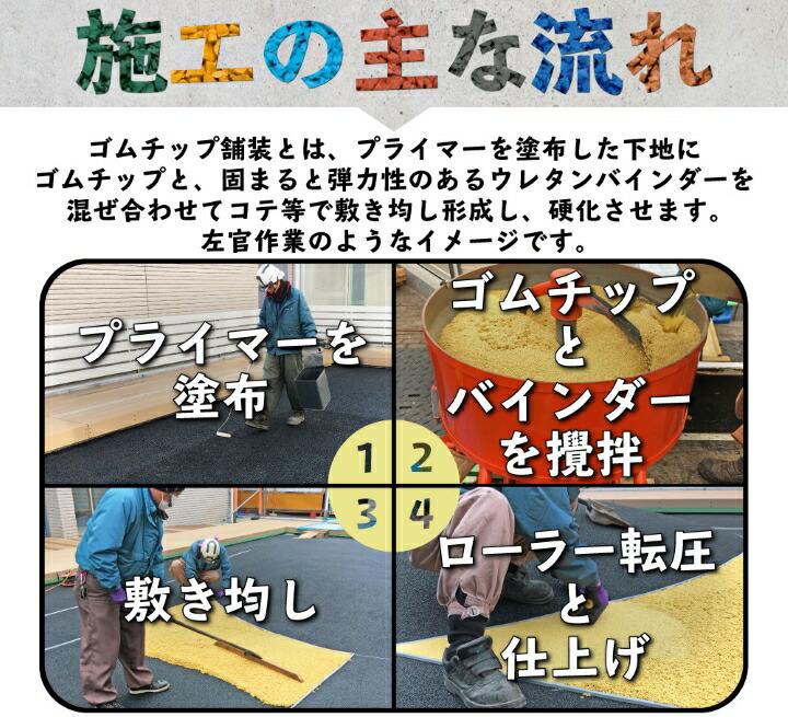 ゴムチップ舗装 施工方法