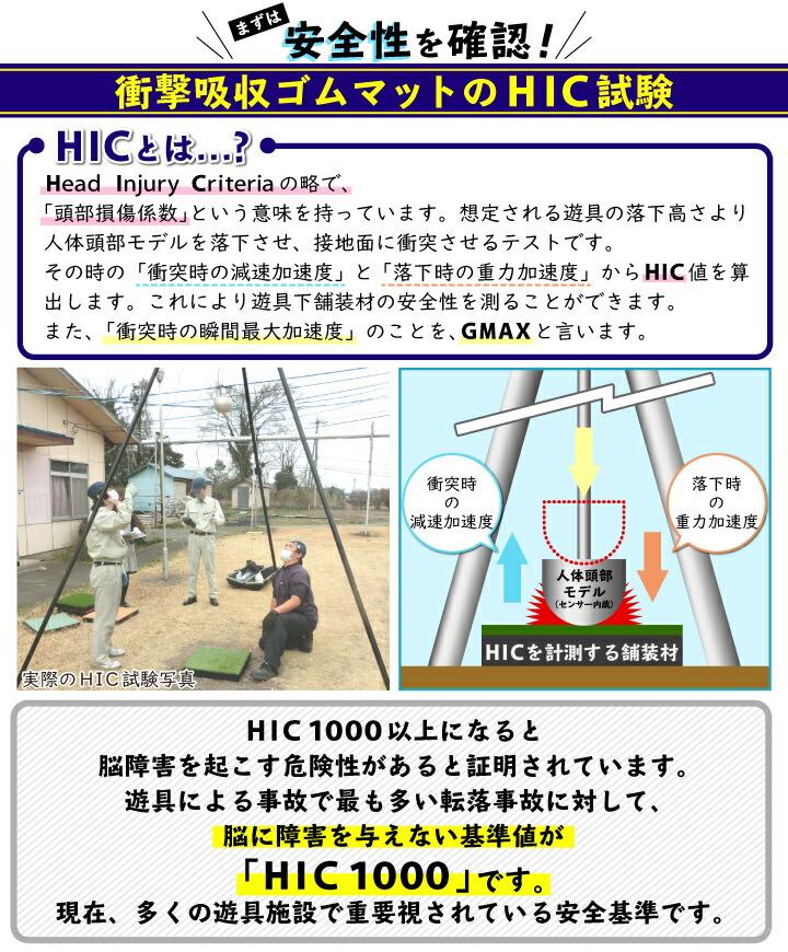 安全性を確認!HIC試験1
