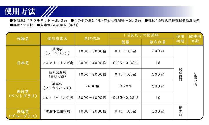 芝用殺菌剤 イカルガ35SC(500cc)使用方法