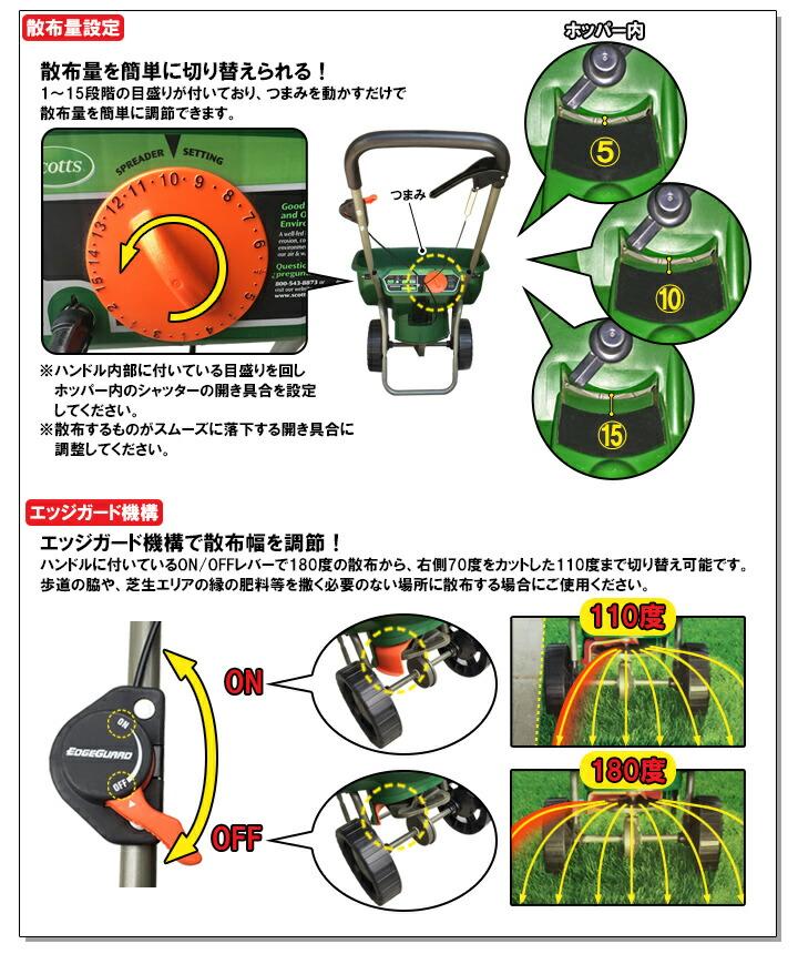 肥料散布機 デラックスエッジガード SEG-3500DX 特長2
