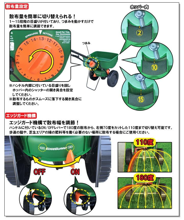 エッジガードミニ SEG-1500M 特長2