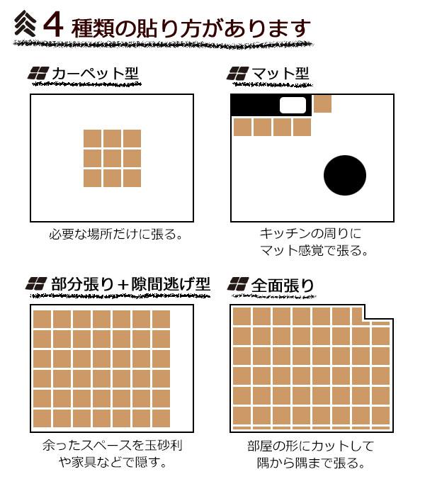 ユカハリ・タイル 4種類の貼り方