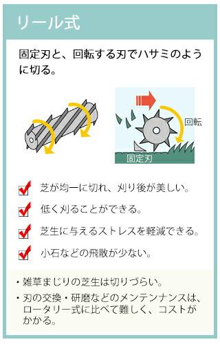 リール式芝刈り機特徴
